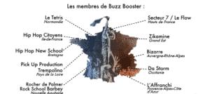 image-buzz-booster-emplacements-partenaires